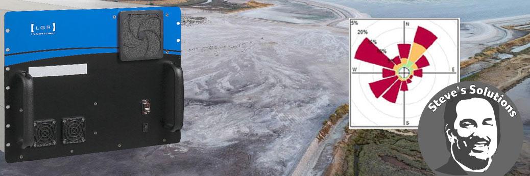 Steves Solutions HF pollution