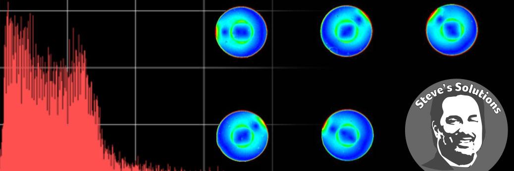 Microlens analysis