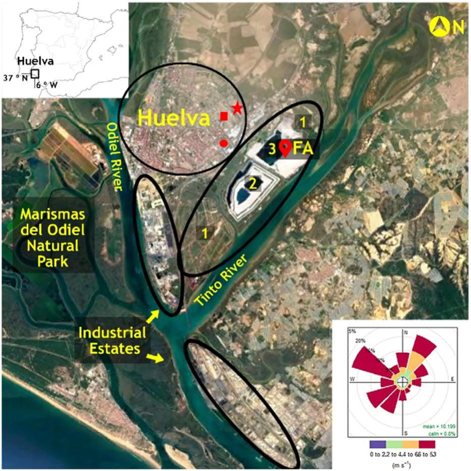 Huelva Area